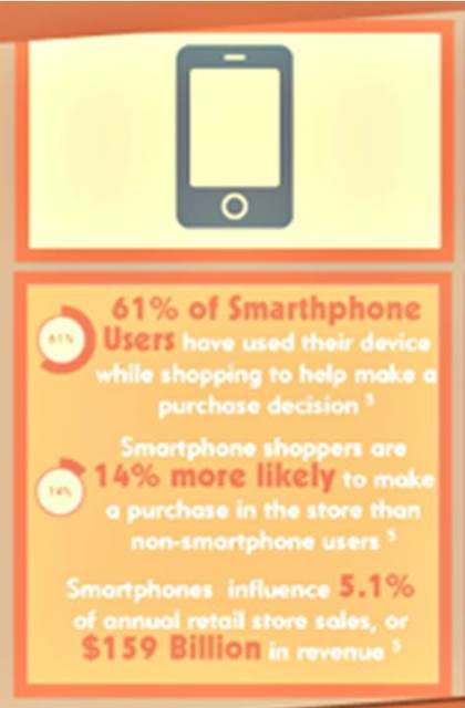 Viñeta del infográfico elaborado por Parature Customer Service Software.