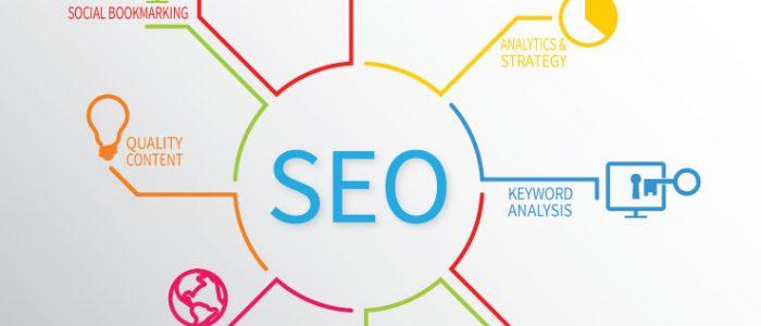 optimización SEO on page